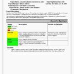 Summary Report Example Audit Sample Format Salesforce Test Regarding Test Summary Report Template