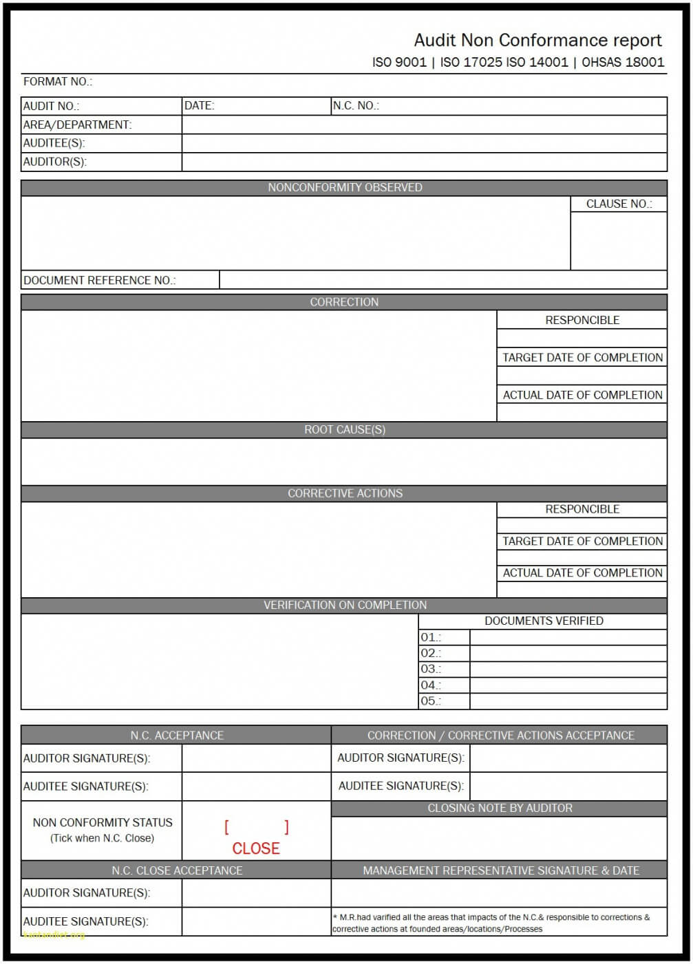 Supplier Non Conformance Report Template With Regard To Ncr Report Template