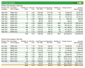 Survey Data Analysis Report Sample Equity Analyst Example within Credit Analysis Report Template