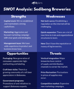 Swot Analysis: How To Identify Your Strengths – Bplans Blog intended for Strategic Analysis Report Template