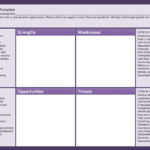 Swot Analysis Solution | Conceptdraw Solution Park With Swot Template For Word