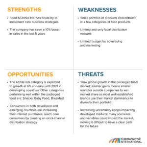 Swot Analysis Template And Case Study intended for Strategic Analysis Report Template