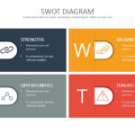 Swot Analysis Template Deck Regarding Swot Template For Word
