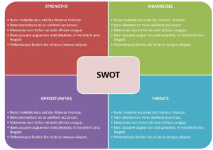 Swot Analysis Template Free Word – Jalax inside Swot Template For Word