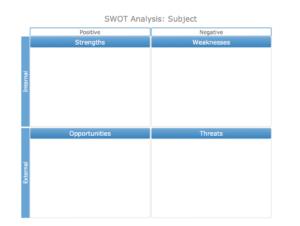 Swot Analysis Template Word | Template | Swot Analysis regarding Swot Template For Word