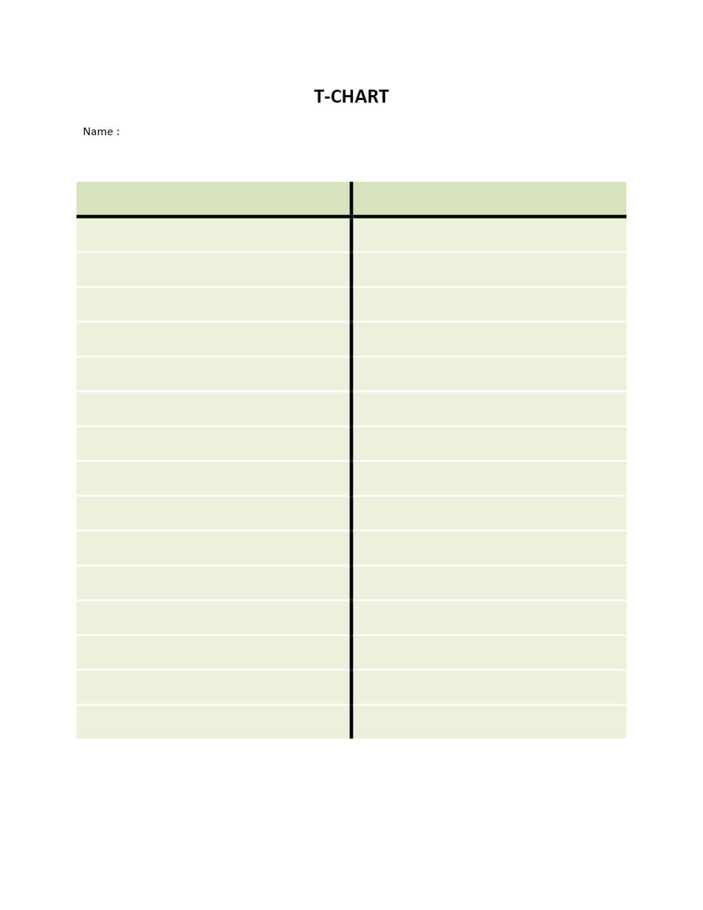 T Chart Throughout T Chart Template For Word