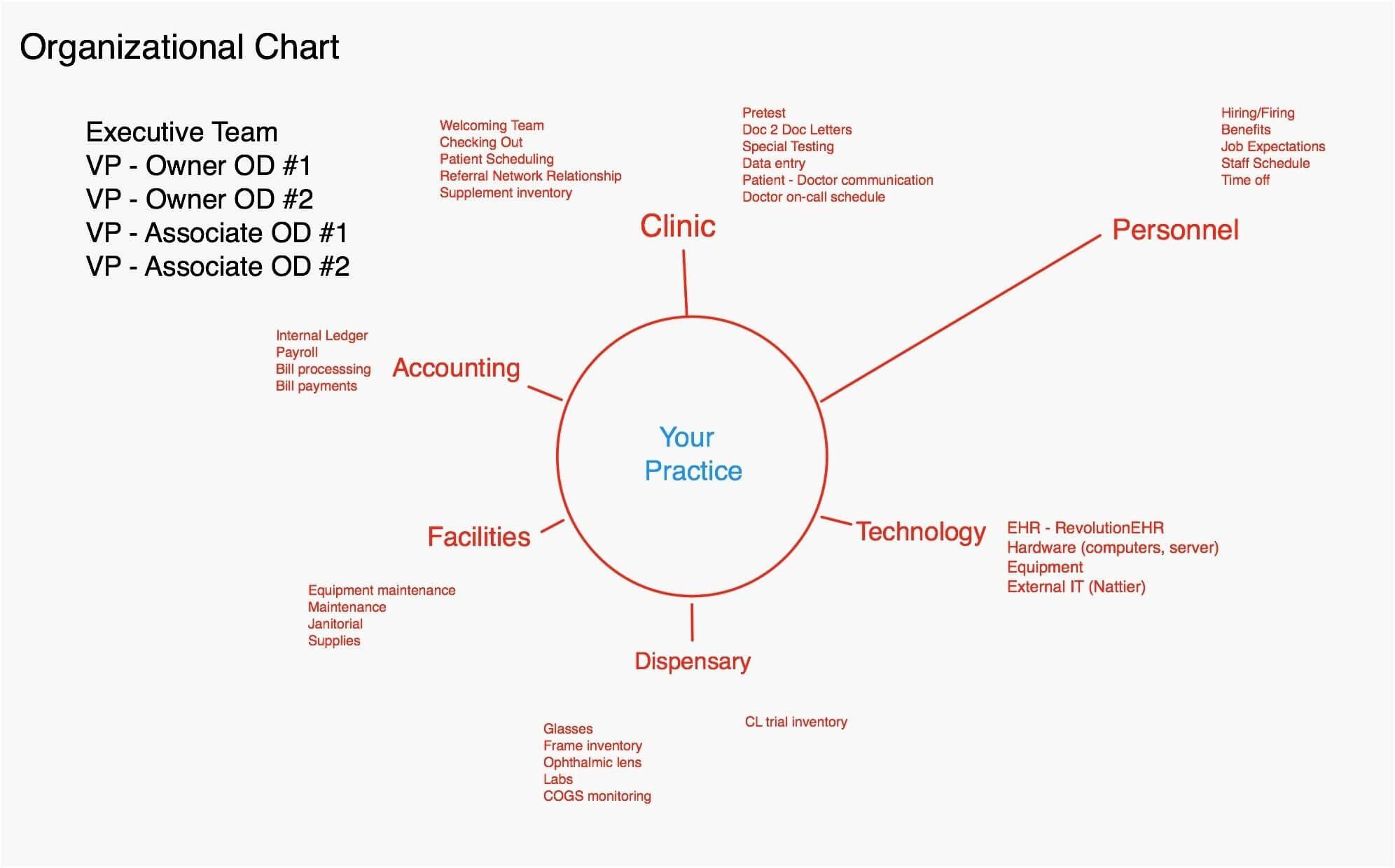 Team Charter Template Sample Team Charter Template Sample with regard to Team Charter Template Powerpoint