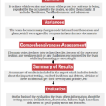 Test Summary Report  Professionalqa With Test Exit Report Template