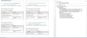 Tfs Test Management In Word | Teamsolutions pertaining to User Story Word Template