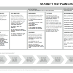 The 1 Page Usability Test Plan For Usability Test Report Template