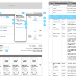 The 10 Ux Deliverables Top Designers Use   Toptal Throughout Ux Report Template