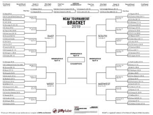 The Best Printable Tournament Brackets For March Madness with Blank Ncaa Bracket Template