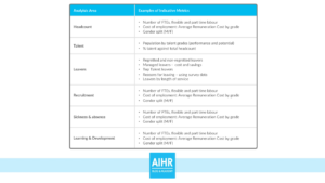 The Hr Dashboard & Hr Report: A Full Guide With Examples within Hr Annual Report Template