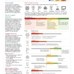 The Management Of Riskpublic Sector Entities Within Enterprise Risk Management Report Template