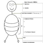 The Plot Thickens: A Graphic Organizer For Teaching Writing In Skeleton Book Report Template