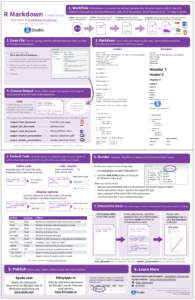 The R Markdown Cheat Sheet   Rstudio Blog with Cheat Sheet Template Word