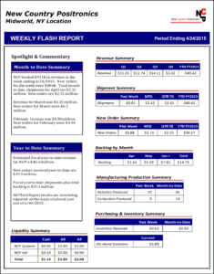The Weekly Flash Report – Hudson Business Analytics with regard to Liquidity Report Template