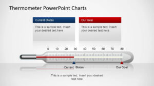 Thermometer Powerpoint Charts with Powerpoint Thermometer Template