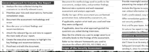 Tips For Creating A Strong Cybersecurity Assessment Report with regard to Pci Dss Gap Analysis Report Template