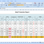 Tips To Make Daily Production Report Quickly | Mis Formats With Production Status Report Template