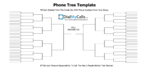 Top 3 Phone Tree Templates (2019 Update) intended for Calling Tree Template Word