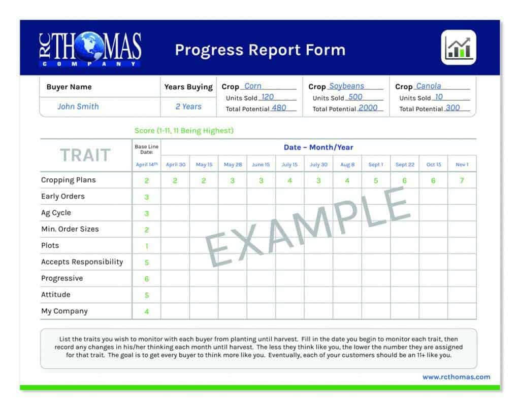 Top 5 Free Progress Report Templates – Word Templates, Excel With Regard To Company Progress Report Template