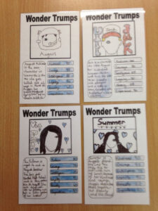 "Top Trump"" Cards For Wonder Characters. 