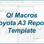 Toyota A3 Report Template In Excel Throughout A3 Report Template