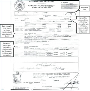 Translation Of Birth Certificate Template – Verypage.co with regard to Novelty Birth Certificate Template