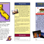 Travel Brochure Examples For Students   Theveliger Regarding Country Brochure Template