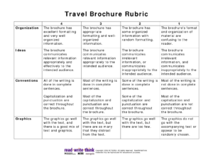 Travel Brochure Rubric Pdf Picture | Teaching | Social Throughout Brochure Rubric Template