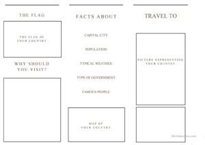 Travel Brochure Template And Example Brochure – English Esl With Regard To Country Brochure Template