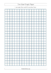 Two Line Graph Paper With Cm Major Lines And Cm Minor Lines inside 1 Cm Graph Paper Template Word