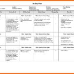 Unique 90 Day Work Plan Template | Job Latter Inside Work Plan Template Word