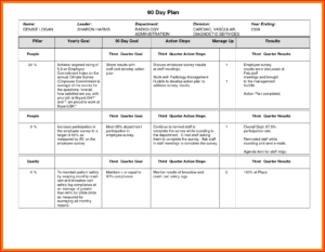 Unique 90 Day Work Plan Template | Job Latter inside Work Plan Template Word