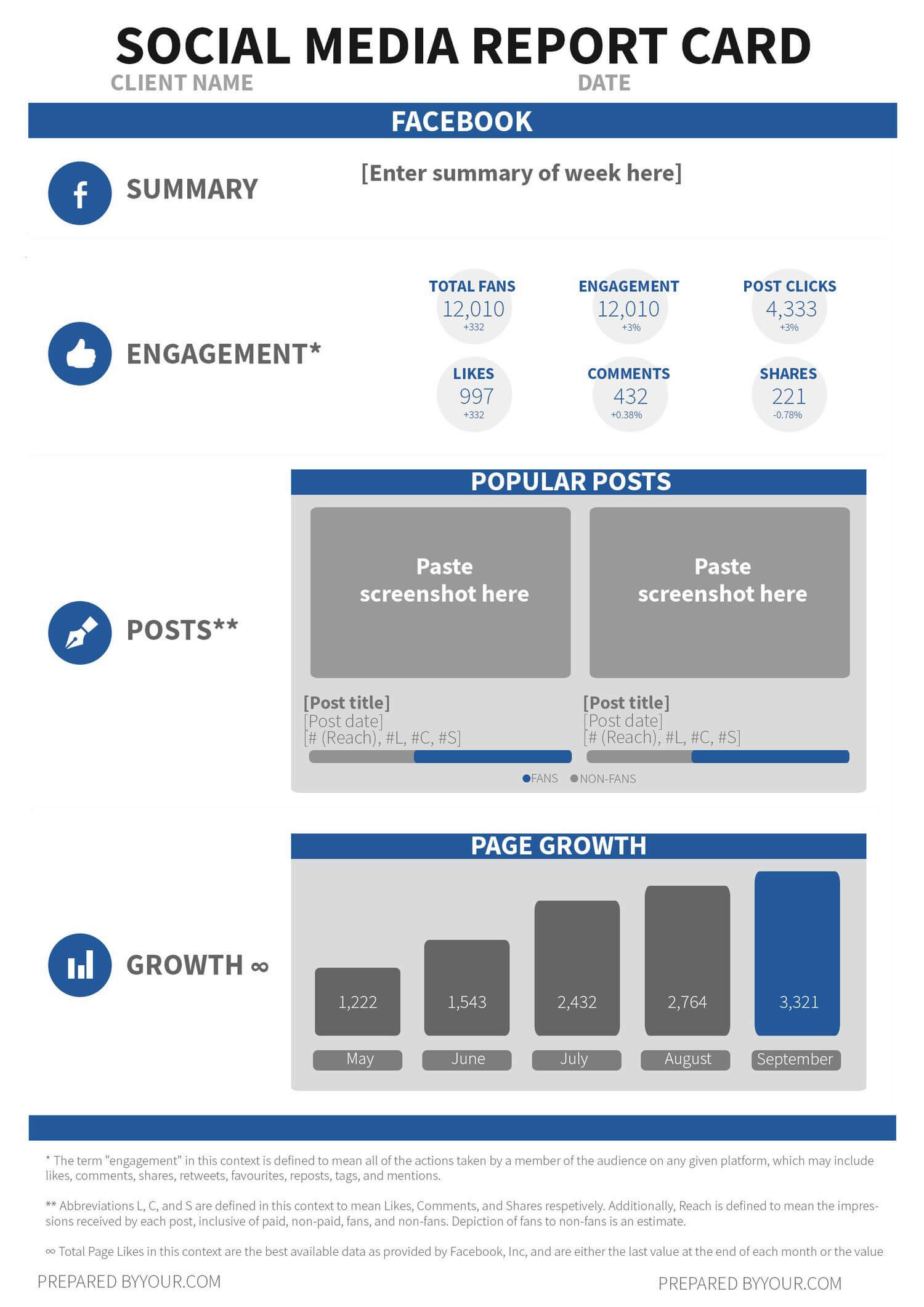Use This Free Social Media Report Card Template To Wow Your Regarding Weekly Social Media Report Template