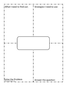 Using 4 Block (4 Corners) Template In Math in Blank Four Square Writing Template