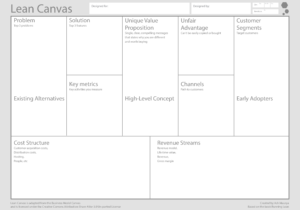 Using The Lean Canvas To Rethink A Business: My Session With in Lean Canvas Word Template