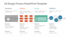 Ux Design Process Powerpoint Template with What Is Template In Powerpoint
