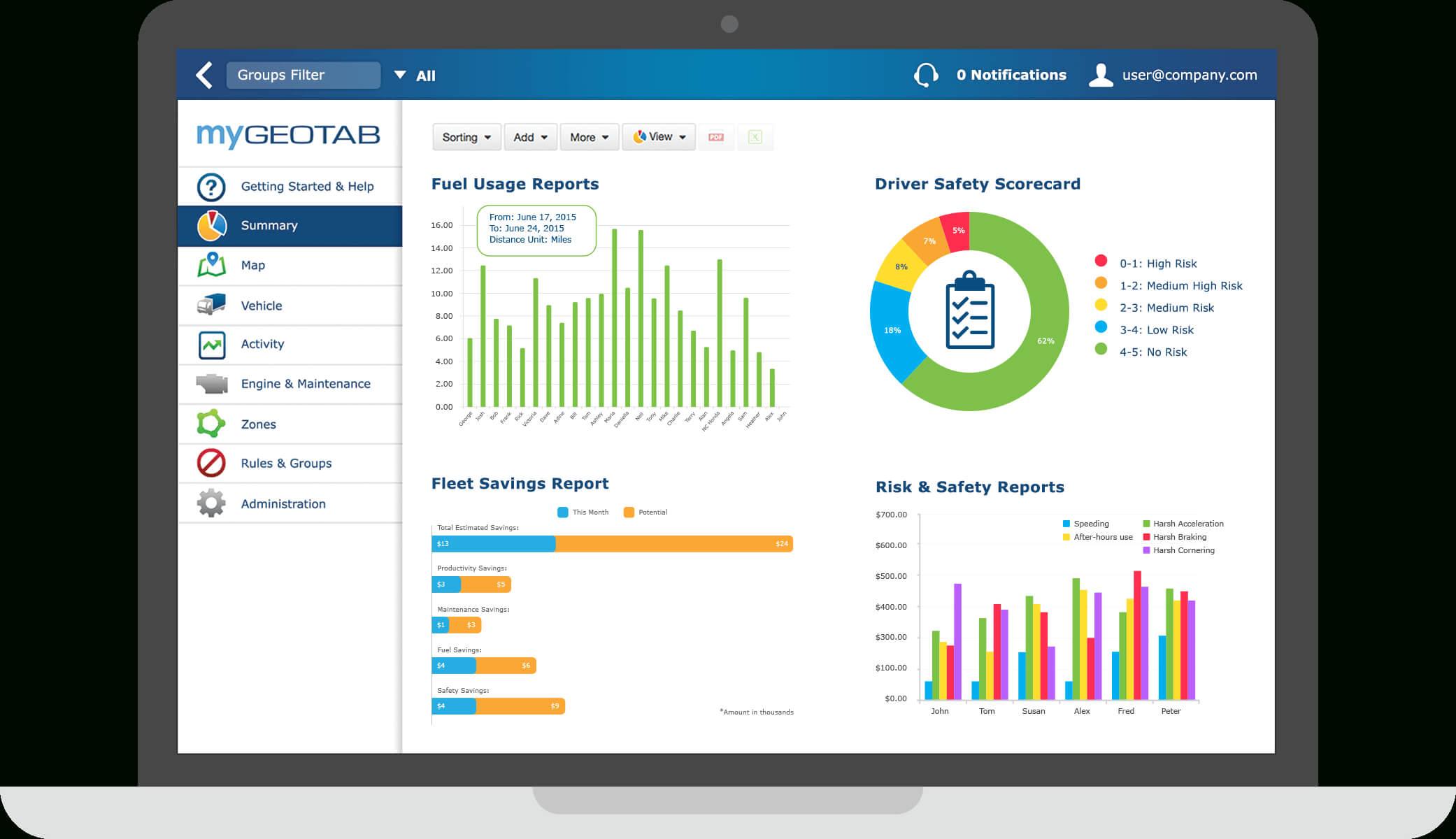Vehicle Fleet Management Software – Neptundeco.over Blog Intended For Fleet Management Report Template
