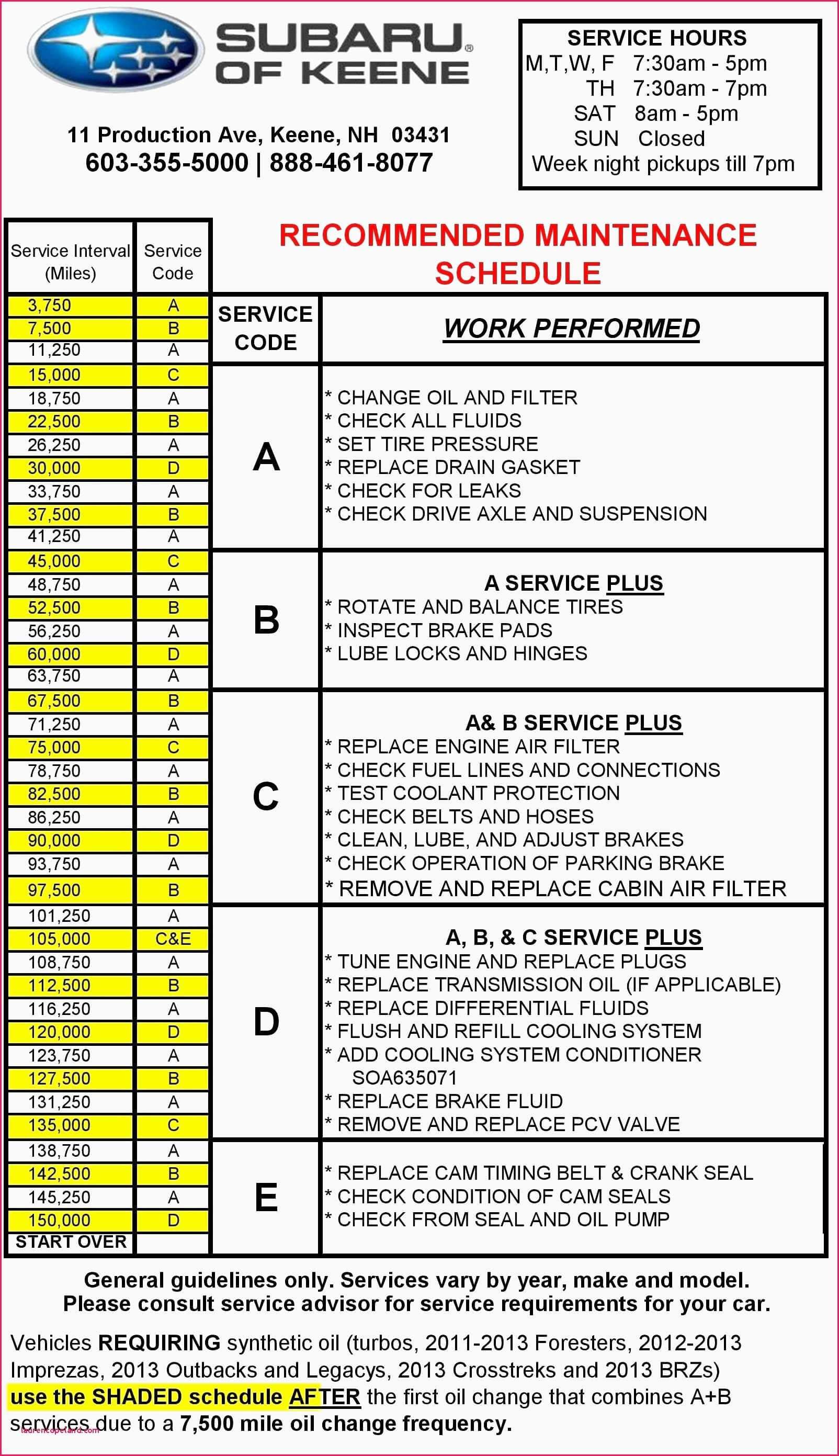 Vehicle Fleet Management Spreadsheet – The Spreadsheet Library Inside Fleet Report Template