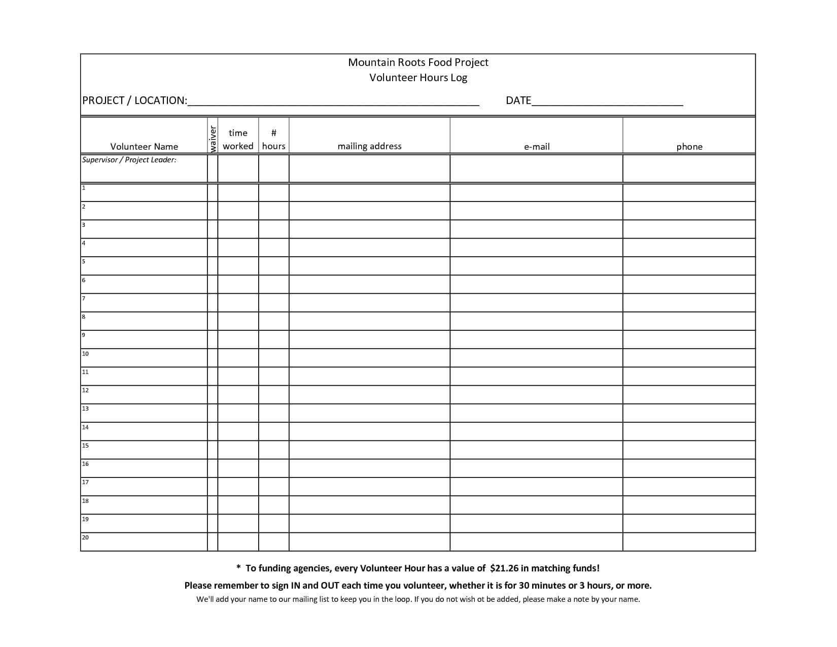 Volunteer+Hours+Log+Sheet+Template | Fara Therapy Tools For Volunteer Report Template