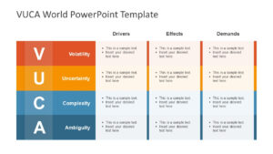 Vuca Powerpoint Template for What Is A Template In Powerpoint