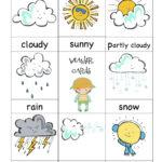 Weather 9 Card Template New   Weather Activities   Preschool With Regard To Kids Weather Report Template