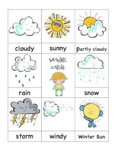 Weather 9 Card Template New | Weather Activities | Preschool With Regard To Kids Weather Report Template