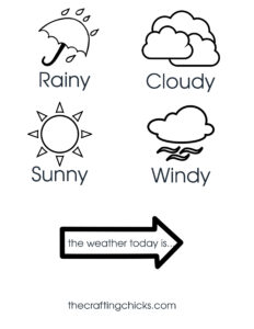 Weather Chart Kid Craft – The Crafting Chicks Inside Kids Weather Report Template