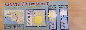 Weather Forecast Presentation: Tri-Fold Weather Board For regarding Kids Weather Report Template