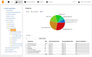Webspy Vantage – Log File Analysis And Internet Usage Reporting for Network Analysis Report Template