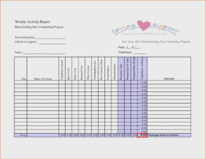 Weekly Activity Report Format Absolute Template Student Form for Weekly Activity Report Template