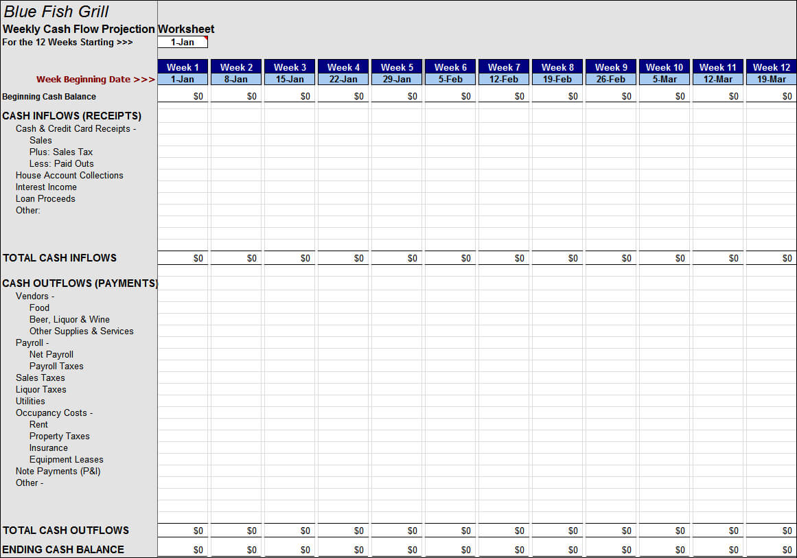 Weekly Cash Flow Worksheet With Regard To Cash Position Report Template
